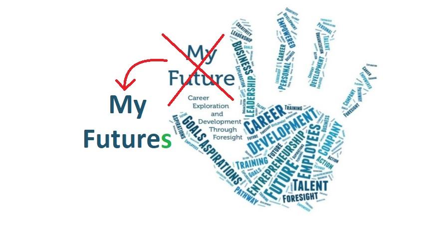 آینده های فردی - Futures - Personal Future Studies - Mohsen Elhamian - MohsenElhamian.com - سایت شخصی محسن الهامیان